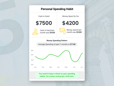Card UI for Personal Money Management App graphs charts gui interface design card ui ui design dashboard design dashboard ui numbers art direction responsive design wireframe design website ui personal finance