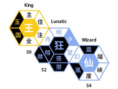 Kanji Picto Toc kanji japanese kanjipictographix