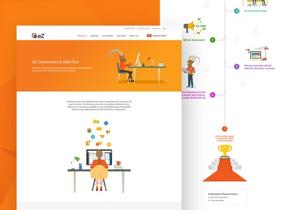 Competition Landing Page website ux design ui design timeline landing page illustration competition clean