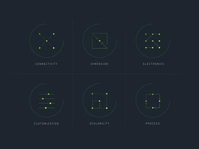 Sensor icons tech wearable iot icons iconography