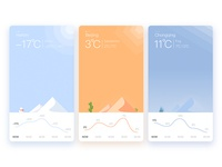 Daily UI-004-weather