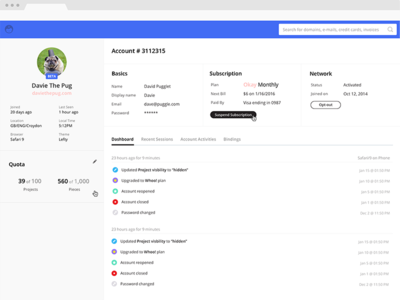 Carbonmade Support: User Management System carbonmade ui admin user management support dashboard
