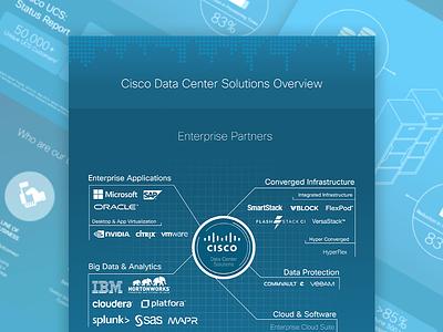 Cisco Data Center Solutions Overview Infographic partners infographic overview solutions center data cisco