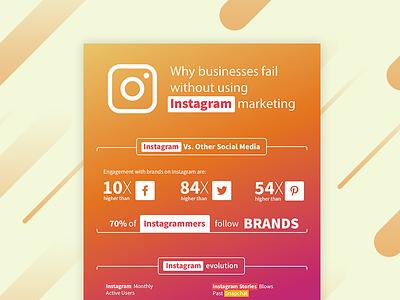 Instagram Marketing social media marketing smm instagram marketing instagram infographic instagram marketing