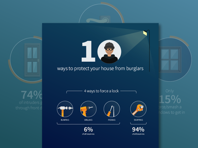 Infographic: 10 ways to protect your house from burglars repairings infographic technology infographic infographic
