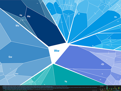 Breaking Bad Character Map jesse pinkman walter white breaking bad timeline infographic voronoi cracked meth