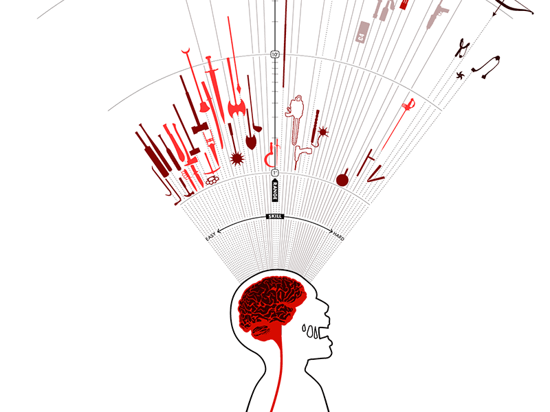 Zombie Survival Weapon Guide zombie weapon infographic data visualization scatterplot brain data