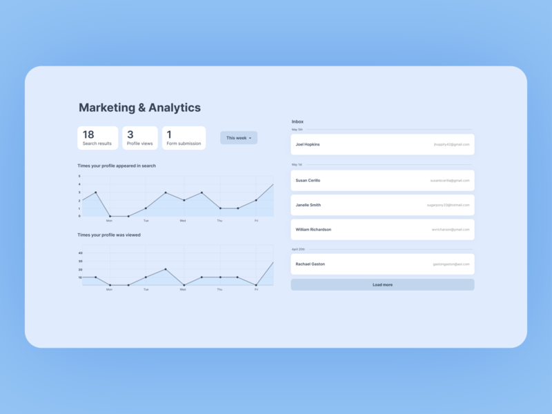 Marketing and Analytics marketing dashboard ui analytics dashboard