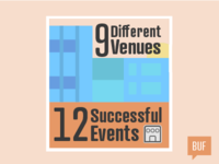 Creative Mornings Buffalo - 1 year anniversary - infographic