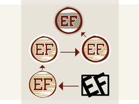 """EF Creative"" Logo Evolution"