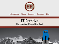 """EF Creative"" website refresh"