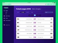 Leapfrog Sports Portal
