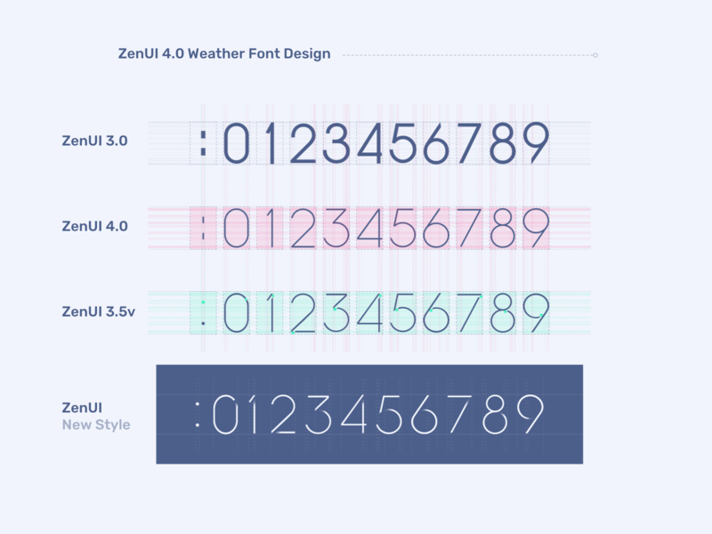 Smart Weather with AccuWeather - ZenUI Climate Font Design type design type art font design line gradient flat illustration typogaphy type text font ux ui graphic design
