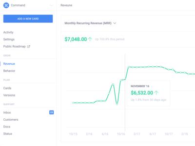 Revenue Tracking