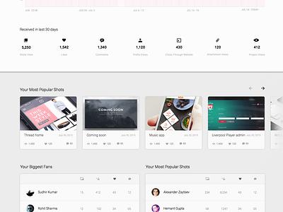 Dashboard dribbble analysis clean design material design ux ui dashboard