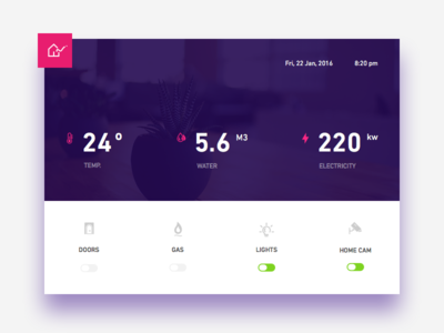 Home Monitoring Dashboard - Day #20 day 20 dashboard web clean sketch free monitoring home ui daily
