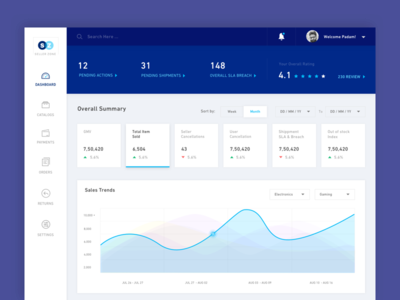 Dashboard sellers statistics graphs clean analysis ux ui material web dashboard