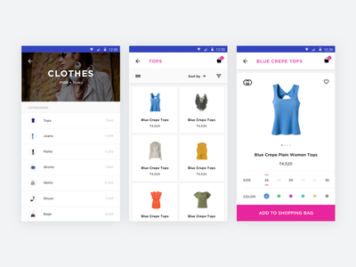 Product Details Journey flow nexus journey mobile material flat design find fashion product details buy android