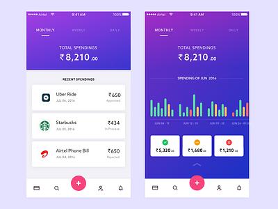 Spending App ios ux ui colours mobile expenses money wallet banking spending