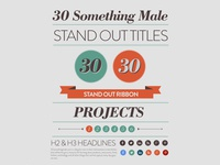 30 Something Male - A Blog for Men