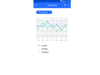 Financial Dashboard for CRM