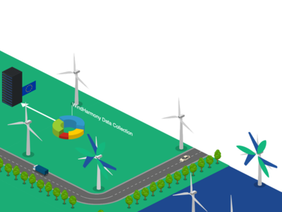 WindHarmony Windturbines Survey Left corner page