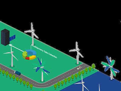 WindHarmony Windturbines Survey Left corner page isometric 2d design ruvenss european union rgw illustration rgwit