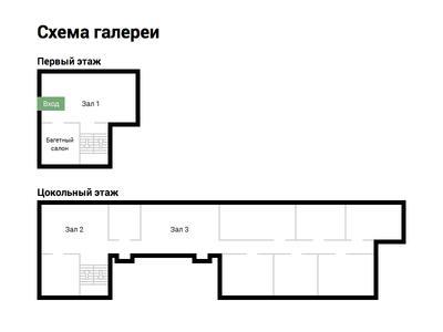 Scheme of gallery