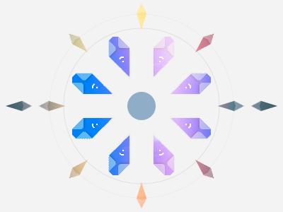 iPad Pixelmator filter experiment
