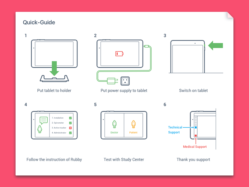 Quick Guide tutorial tablet sticker print instruction guide