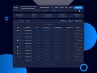 Night mode for Crypto platform