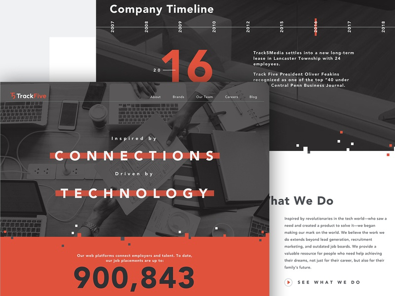 TrackFive Website digital timeline ui design website