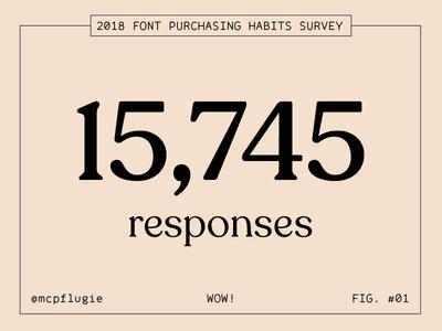2018 Font Purchasing Habits Survey