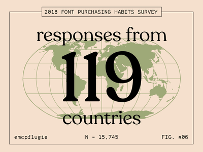 Responses from 119 countries map figs stats statistics world fonts type survey data