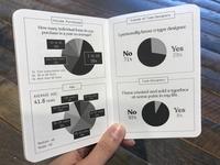 2018 Font Purchasing Habits Survey Booklet - Survey Demographics