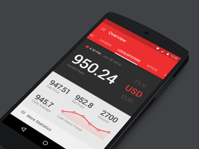 Very first attempt to Material Design ui ux app material design google android graph stats statistics overview bitcoin