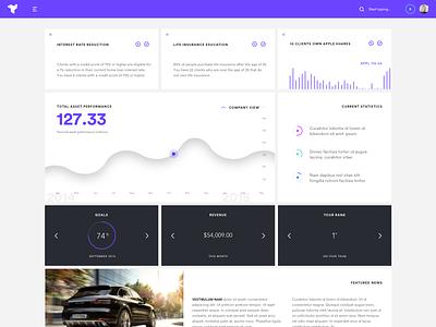 Financial Management Dashboard admin material design web ui idea booth jonathan speh dashboard
