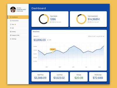 Bitcoin Statistics Dashboard