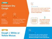 Walgreens Infographics
