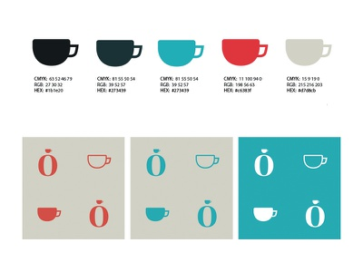 Pattern & Colors for Roffo coffeeshop aquamarine red blue color pattern coffeeshop coffee identity brand