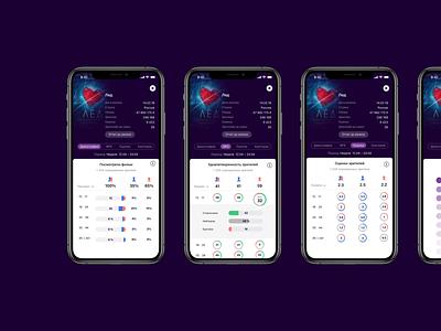 Кинозритель App analytics web ios mobile app ux ui design