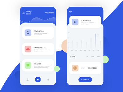 Health & Step Counter Challenges challenge charts steps icon dailyui designer concept ui ux daily daily ui healthcare app health app healthcare health design pure dribbble clean app