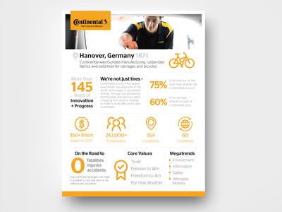 Continental Fact Sheet