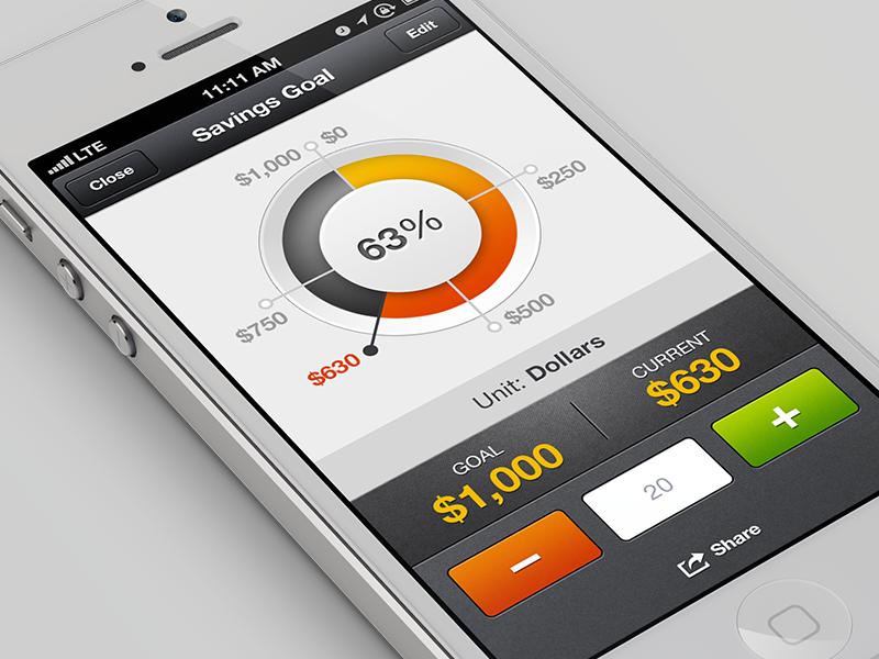 GOTRAKiT iphone ui mobile graph tracking