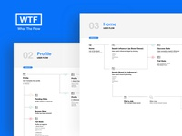 User Flow Mobile App
