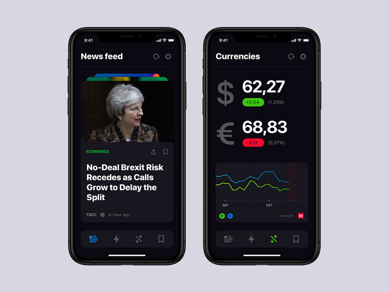 TASS Now iOS App icons graphics currency chart graph dark ux ui news feed ios app mobie