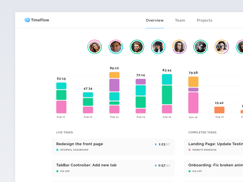 Team time tracking app that syncs projects and tasks from Flow flow projects tasks tracker dashboard time web clean flat ui app