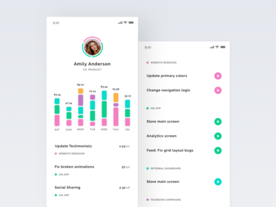 Team time tracking app – user stats & tasks