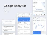 Google Analytics – iOS App Redesign Case Study iphone ios interaction ui ux medium mobile app redesign case study google google analytics
