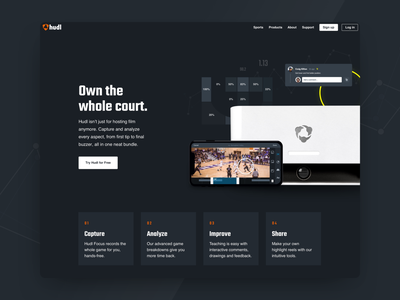 Hudl for Basketball steps collage feature page saas product hudl sports design web basketball